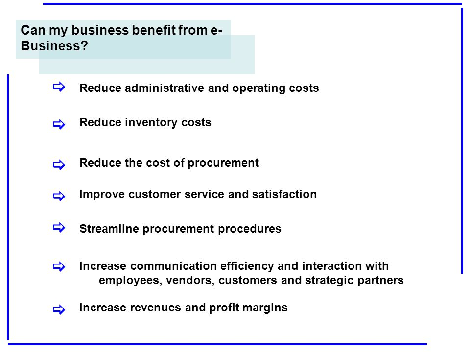[ [ [ [ [ [ [ Can my business benefit from e-Business